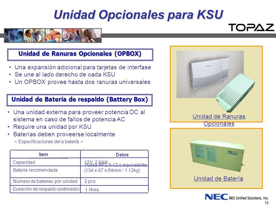 Unidad Opcionales para KSU