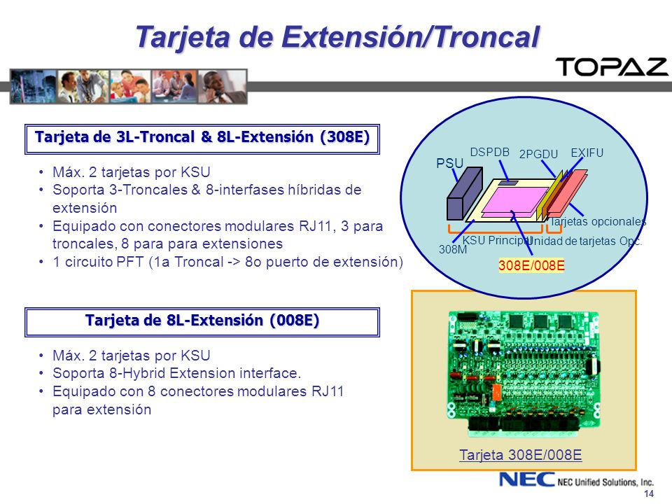Tarjeta de Extensión/Troncal