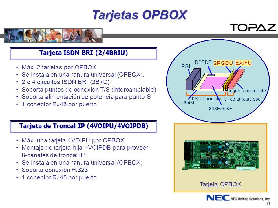 Tarjeta ISDN BRI (2/4BRIU) Tarjeta de Troncal IP (4VOIPU/4VOIPDB)