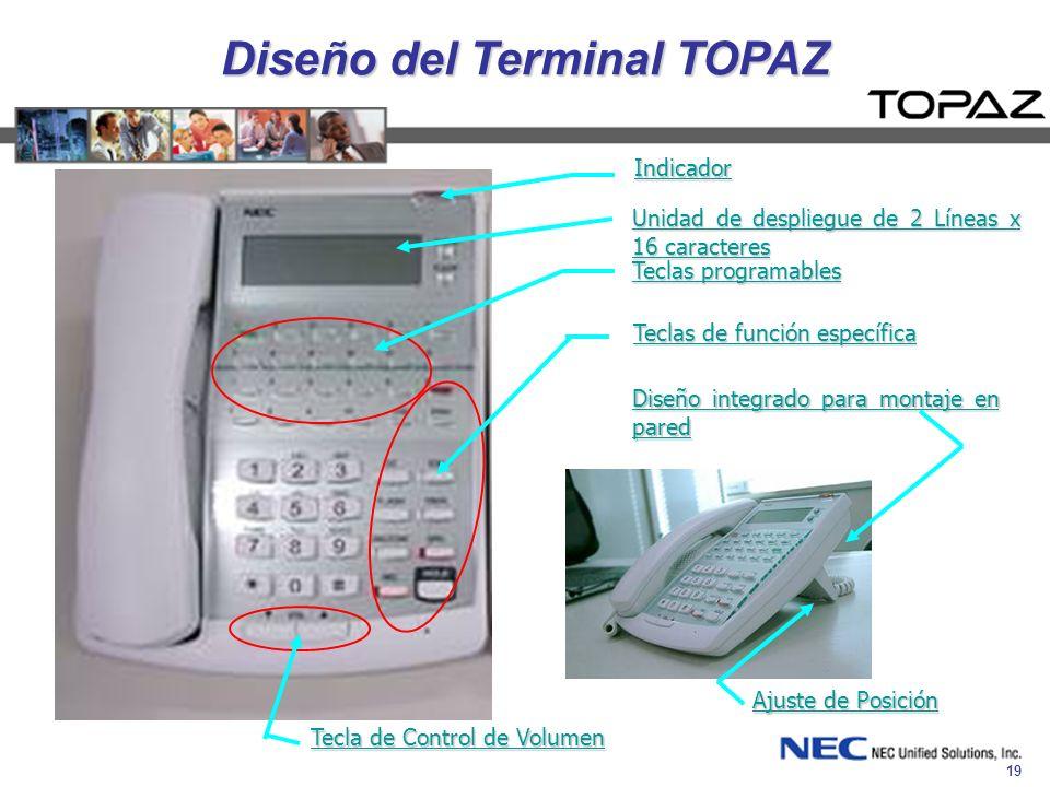 Diseño del Terminal TOPAZ