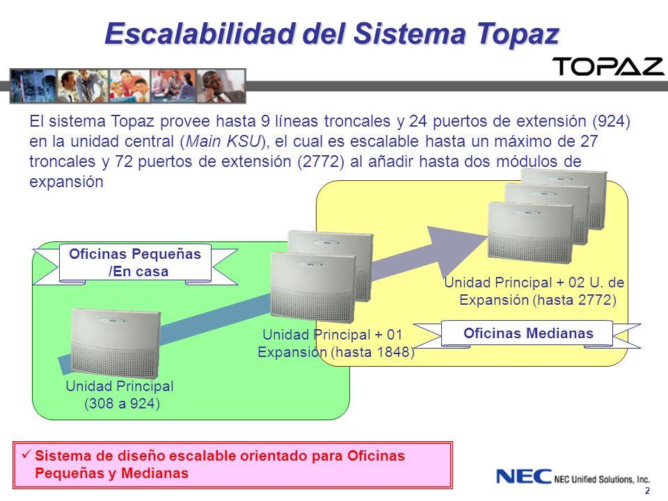 Escalabilidad del Sistema Topaz Oficinas Pequeñas /En casa
