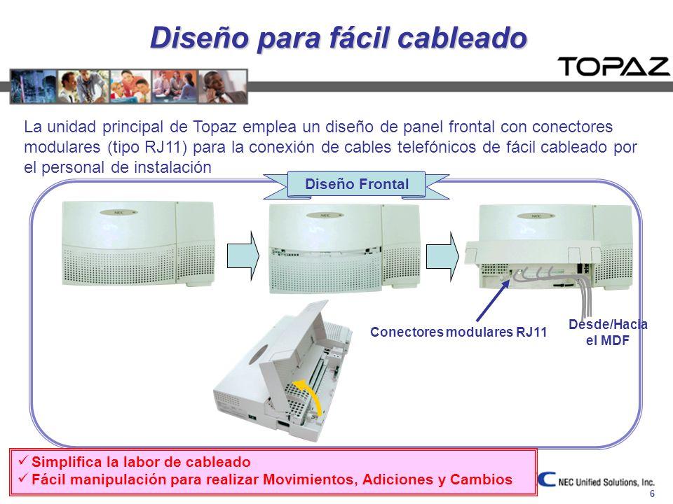 Diseño para fácil cableado Conectores modulares RJ11