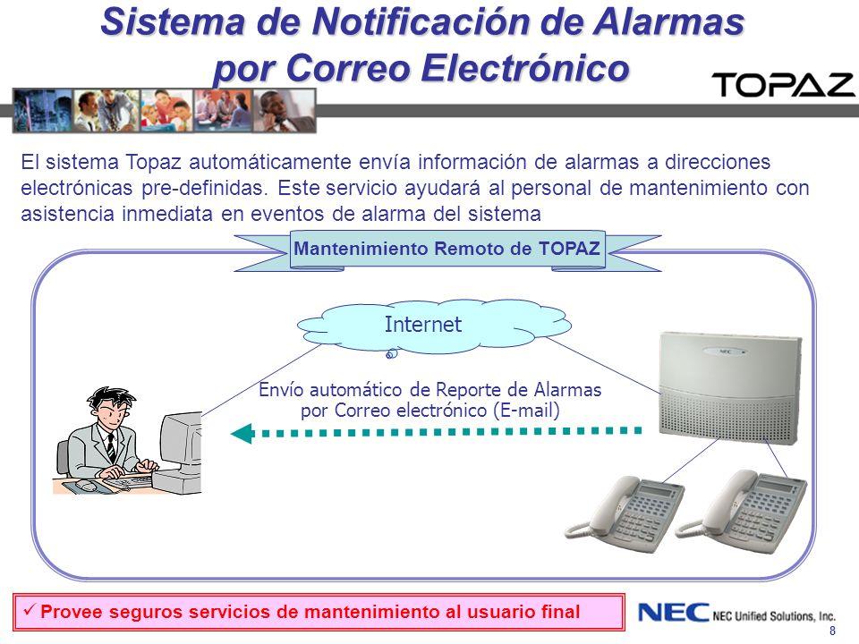 Sistema de Notificación de Alarmas por Correo Electrónico