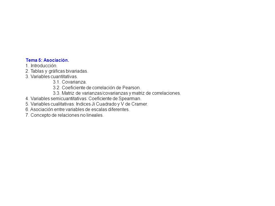 Tema 5: Asociación. 1. Introducción. 2. Tablas y gráficas bivariadas. 3. Variables cuantitativas.
