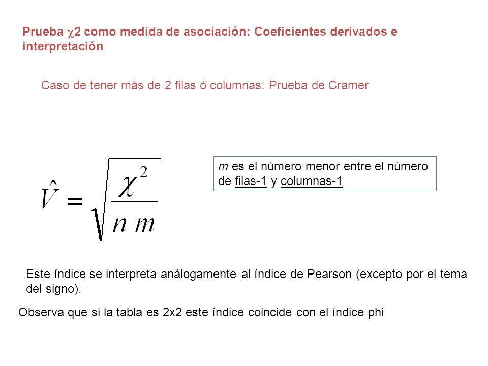 Prueba c2 como medida de asociación: Coeficientes derivados e interpretación