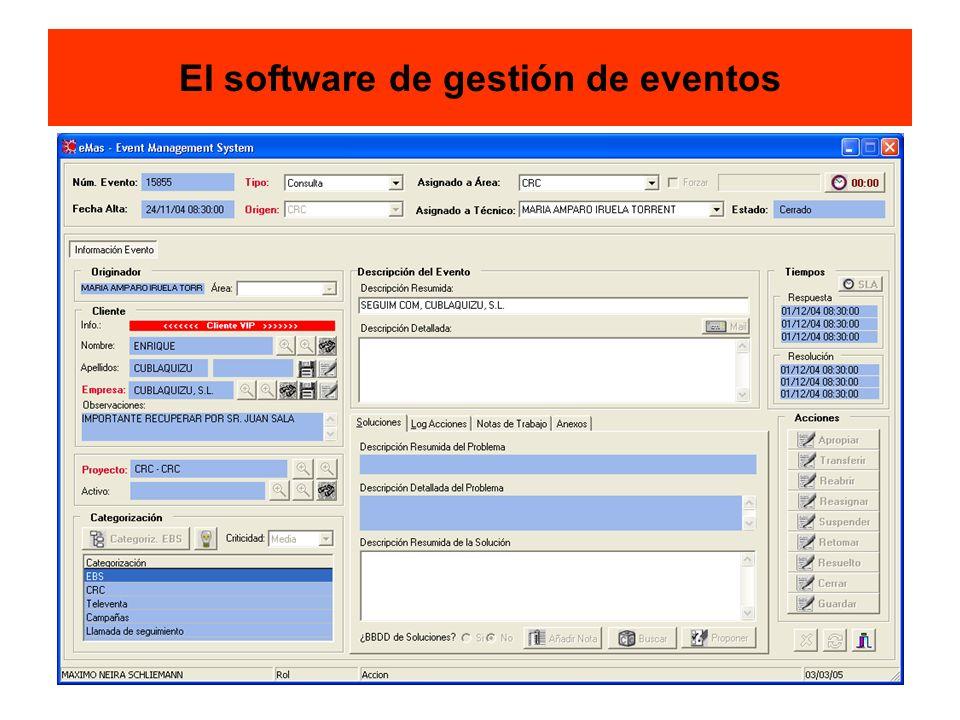El software de gestión de eventos