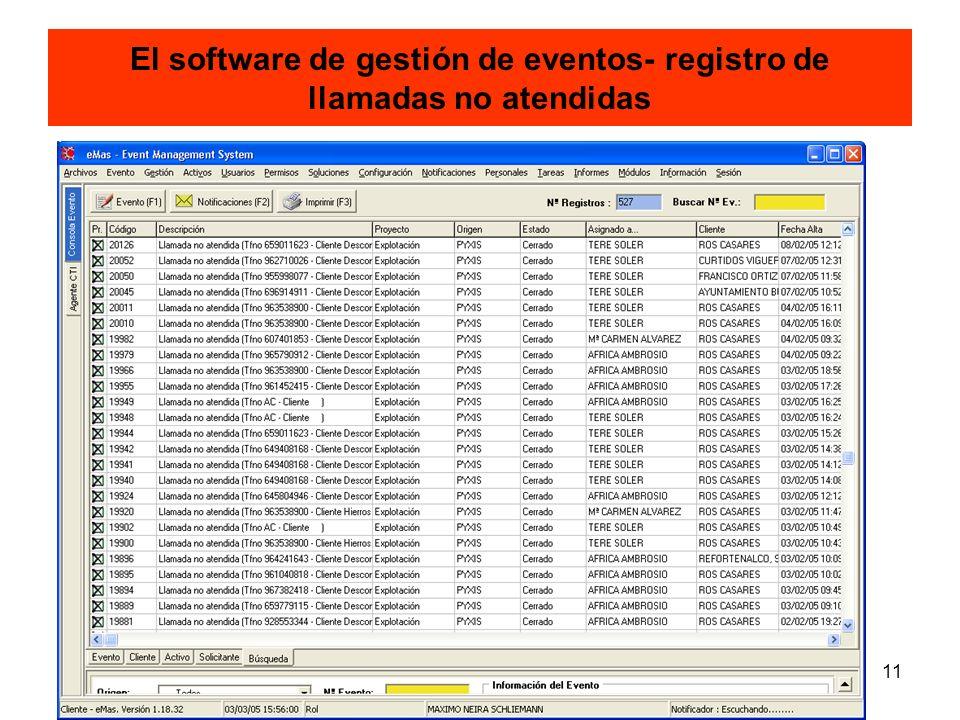 El software de gestión de eventos- registro de llamadas no atendidas