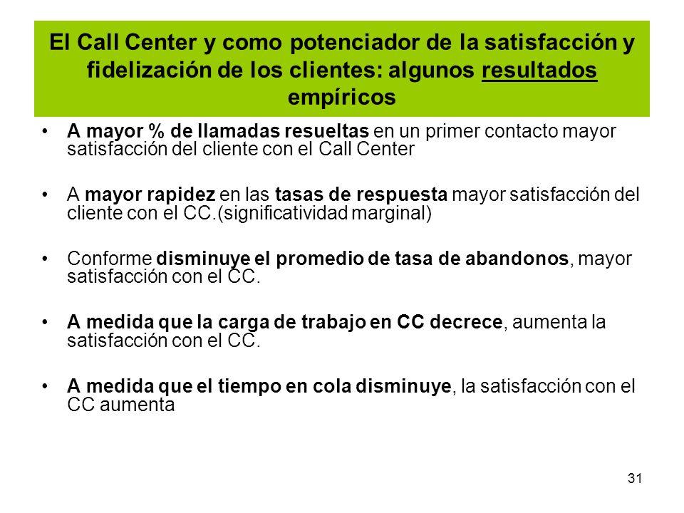 El Call Center y como potenciador de la satisfacción y fidelización de los clientes: algunos resultados empíricos