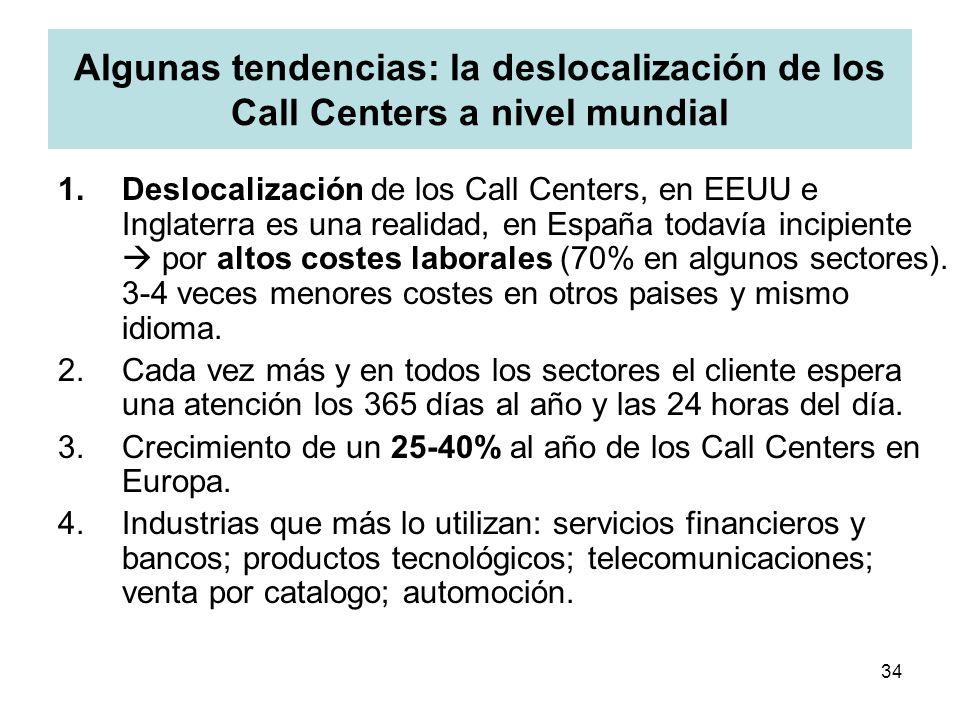 Algunas tendencias: la deslocalización de los Call Centers a nivel mundial