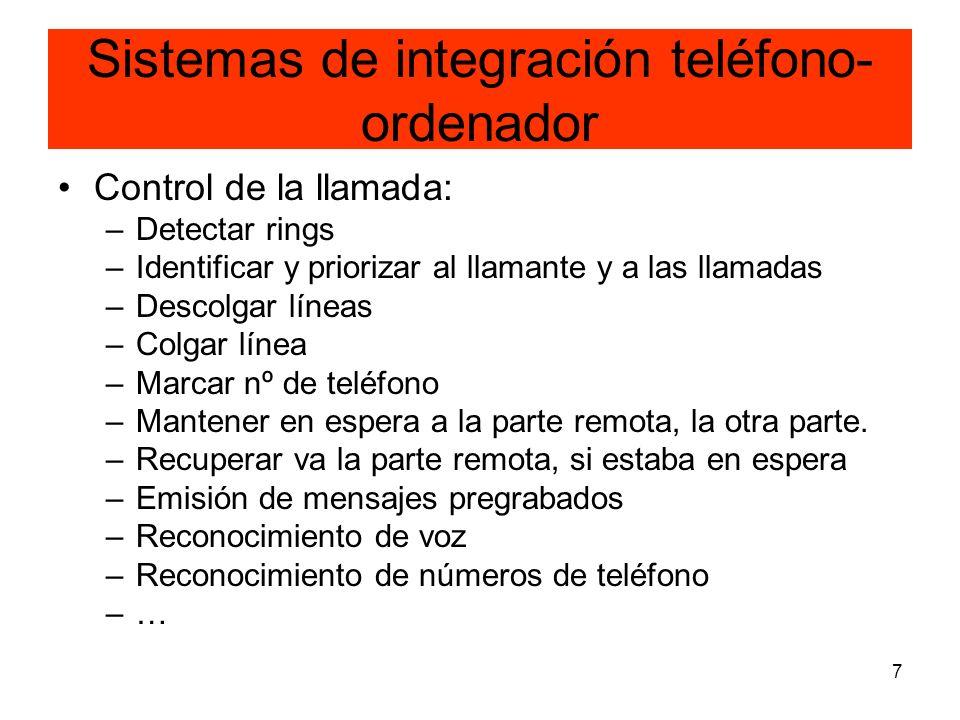 Sistemas de integración teléfono- ordenador
