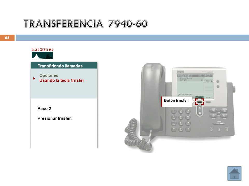 TRANSFERENCIA 7940-60 Transfiriendo llamadas Opciones