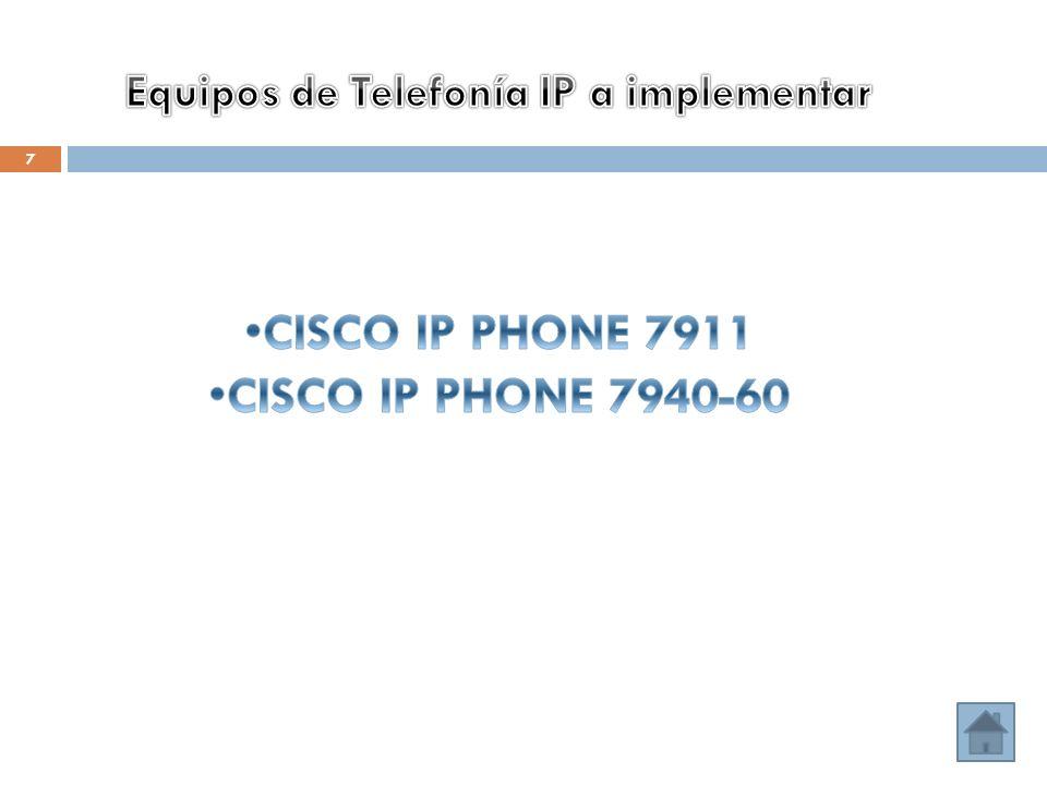 Equipos de Telefonía IP a implementar
