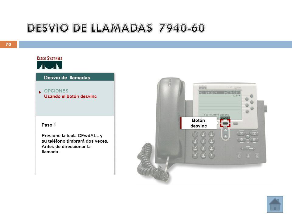 DESVIO DE LLAMADAS 7940-60 Desvío de llamadas OPCIONES