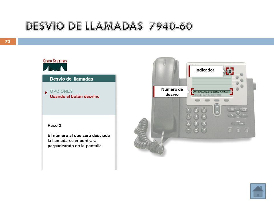 DESVIO DE LLAMADAS 7940-60 Desvío de llamadas Indicador