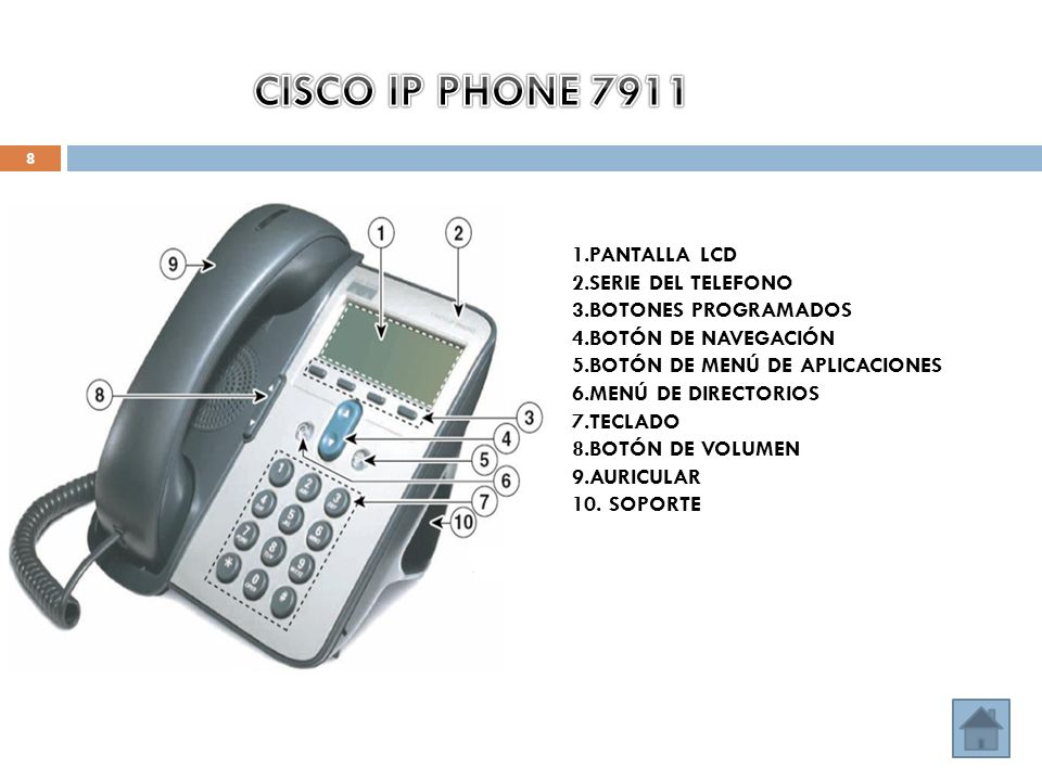 CISCO IP PHONE 7911 1.PANTALLA LCD 2.SERIE DEL TELEFONO