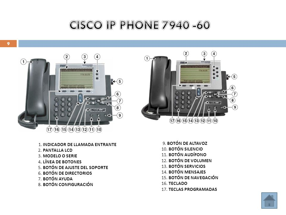 CISCO IP PHONE 7940 -60
