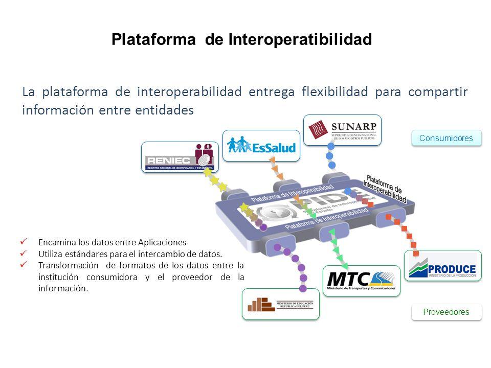 Plataforma de Interoperatibilidad