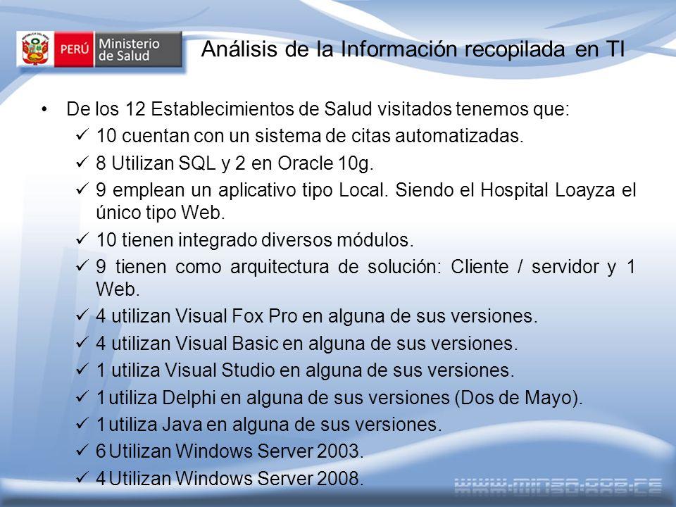 Análisis de la Información recopilada en TI