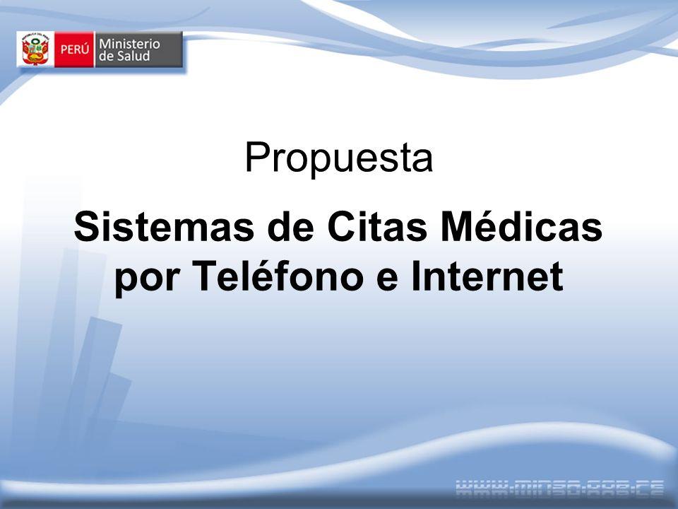 Sistemas de Citas Médicas por Teléfono e Internet