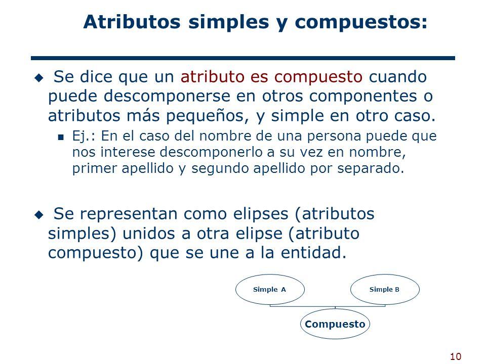 Atributos simples y compuestos: