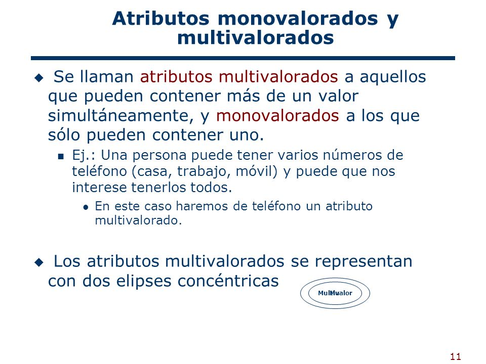 Atributos monovalorados y multivalorados
