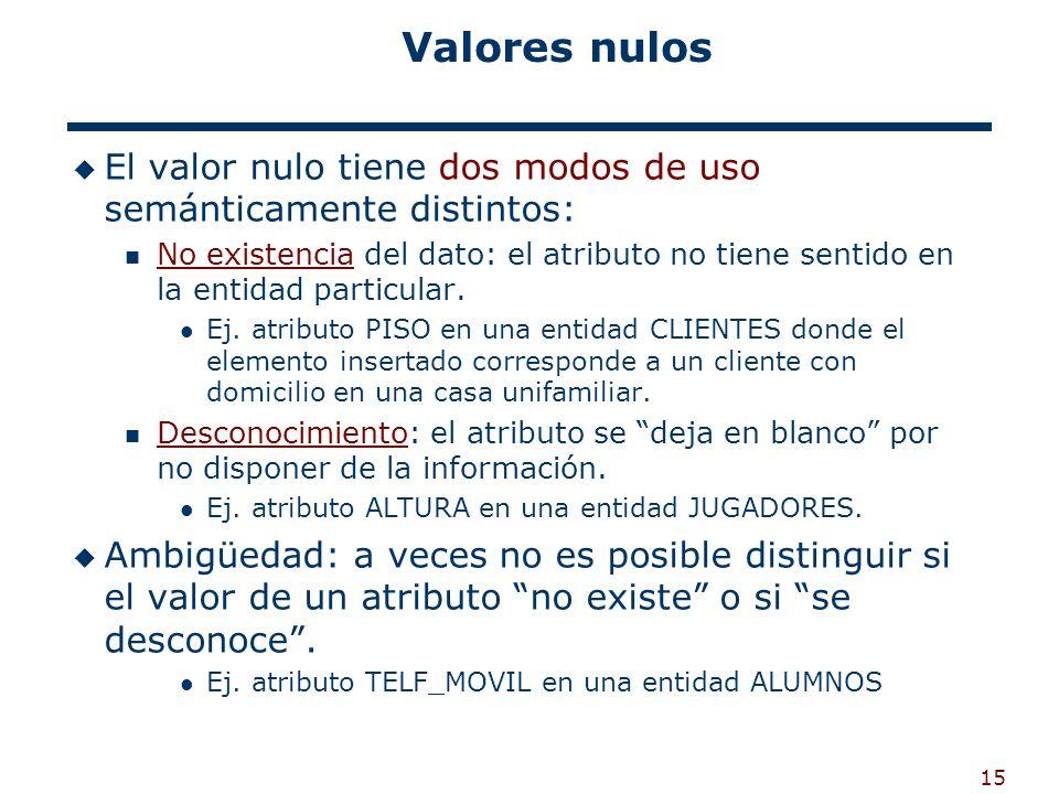 Valores nulos El valor nulo tiene dos modos de uso semánticamente distintos: