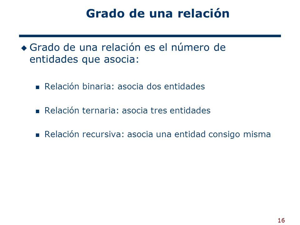 Grado de una relación Grado de una relación es el número de entidades que asocia: Relación binaria: asocia dos entidades.