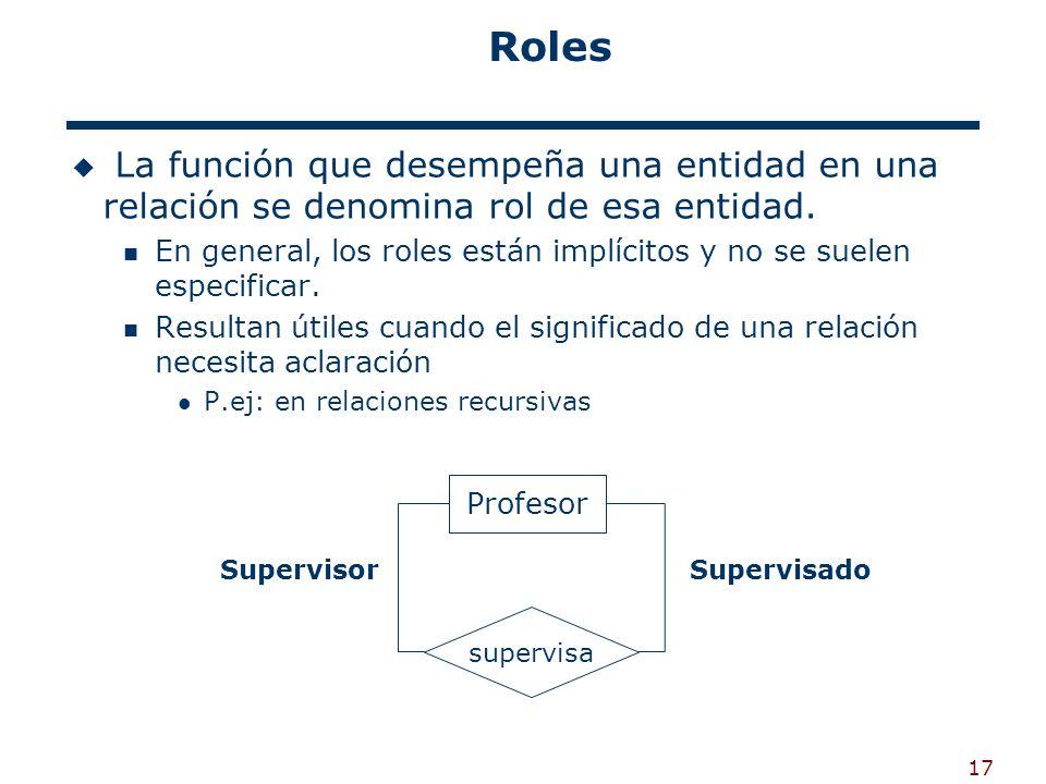 Roles La función que desempeña una entidad en una relación se denomina rol de esa entidad.