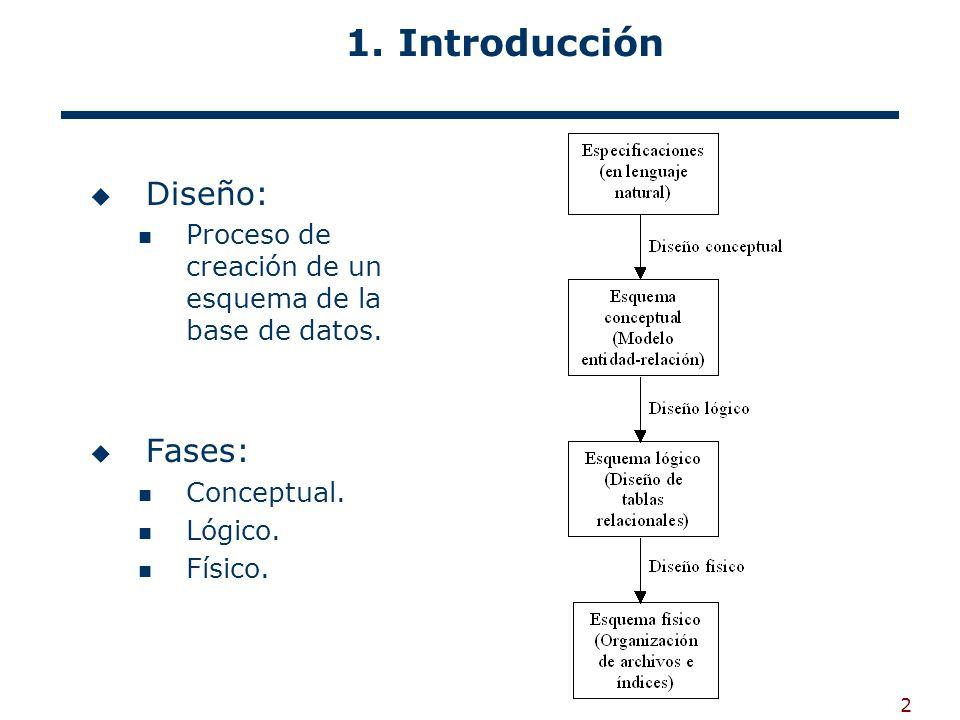 1. Introducción Diseño: Fases: