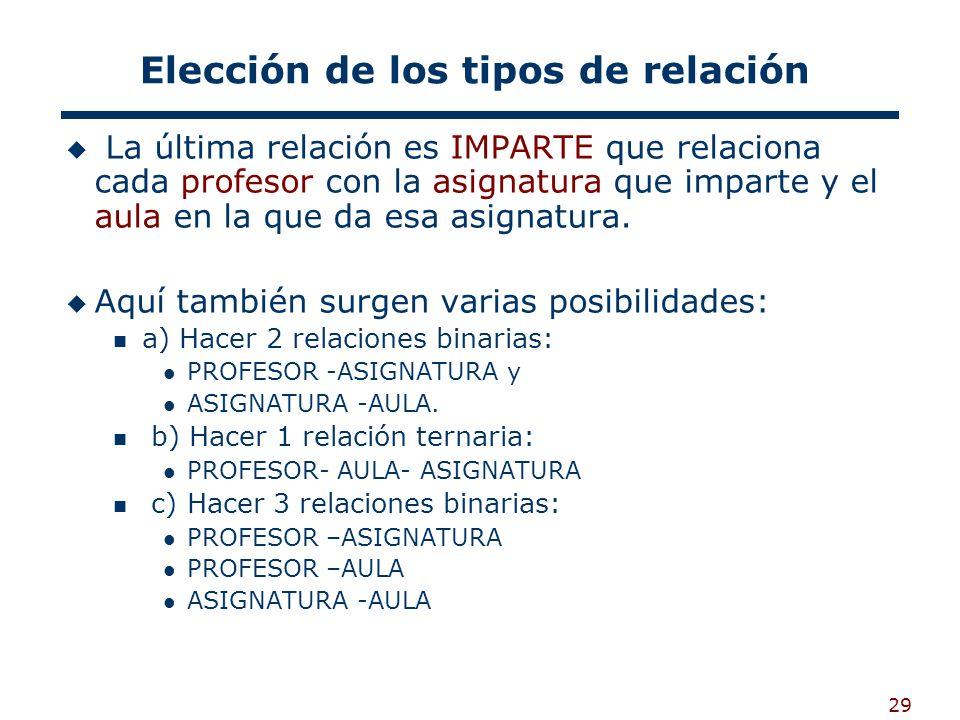 Elección de los tipos de relación