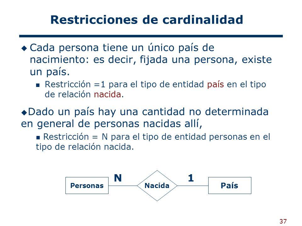 Restricciones de cardinalidad