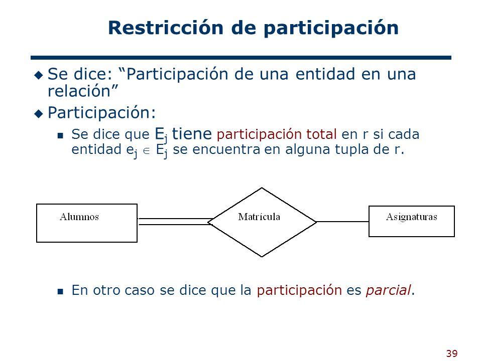 Restricción de participación