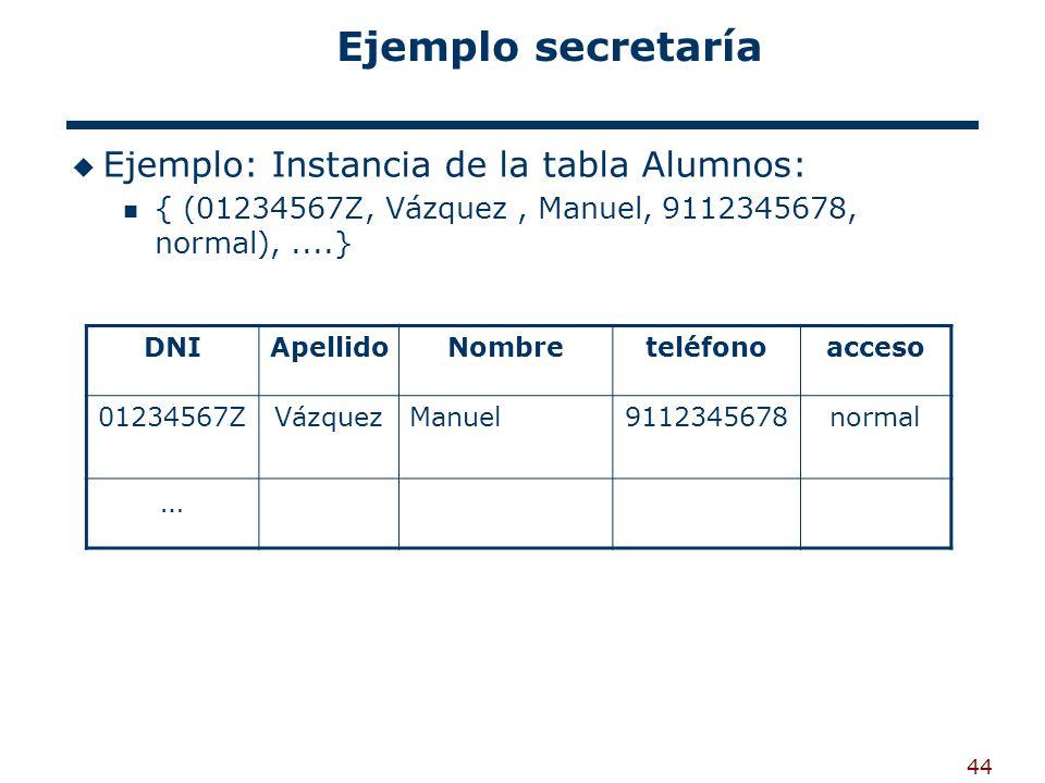 Ejemplo secretaría Ejemplo: Instancia de la tabla Alumnos: