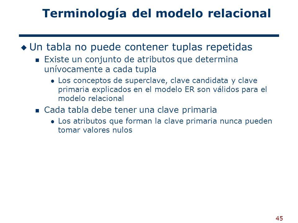 Terminología del modelo relacional
