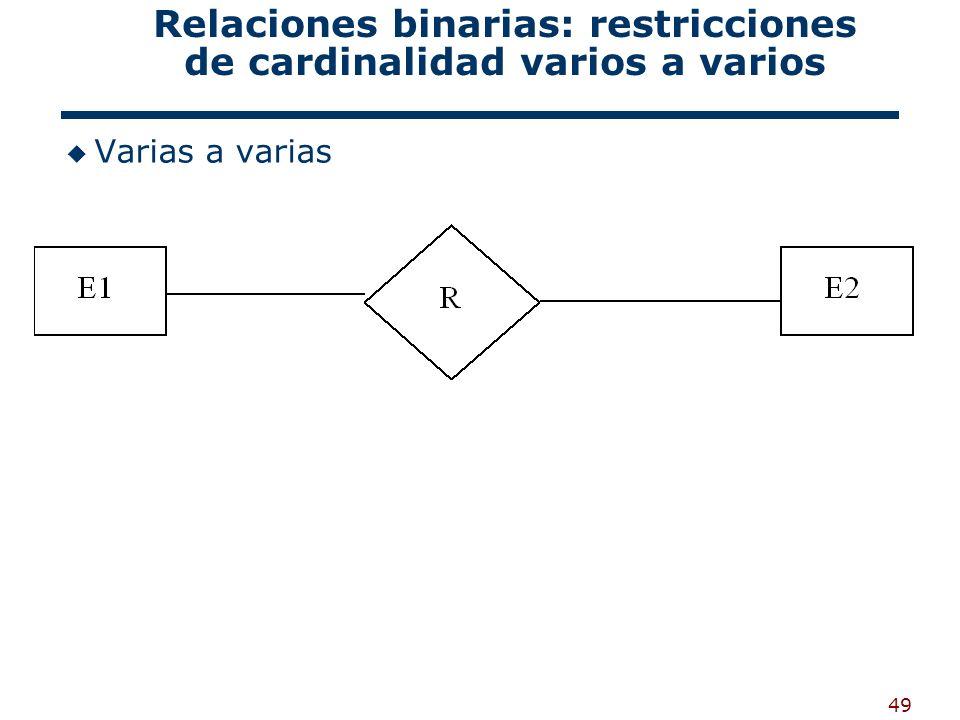 Relaciones binarias: restricciones de cardinalidad varios a varios