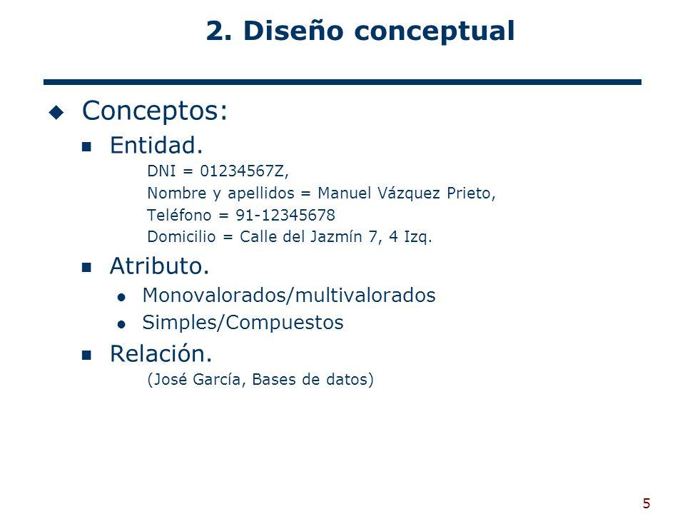 2. Diseño conceptual Conceptos: Entidad. Atributo. Relación.