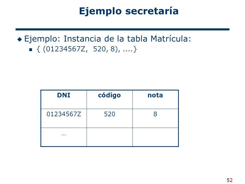 Ejemplo secretaría Ejemplo: Instancia de la tabla Matrícula: