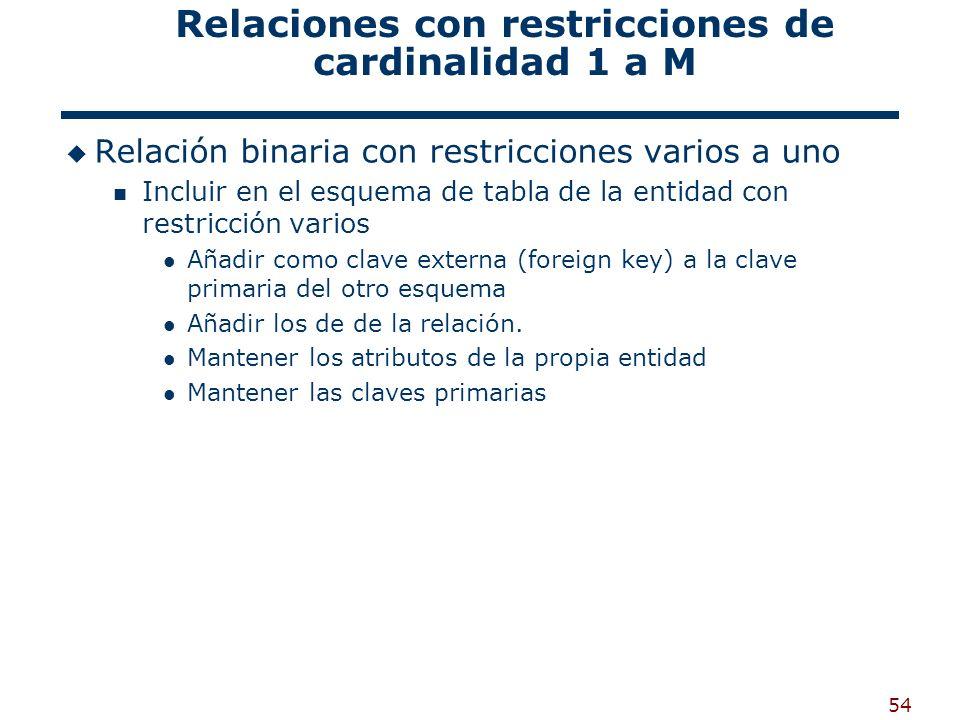 Relaciones con restricciones de cardinalidad 1 a M