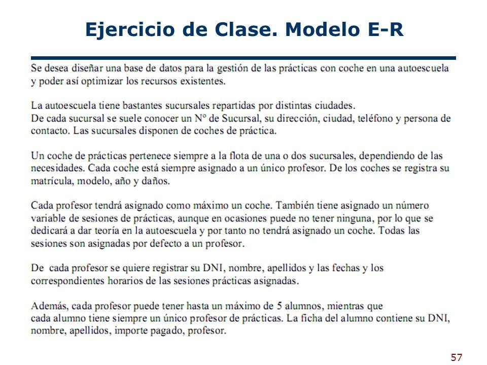 Ejercicio de Clase. Modelo E-R