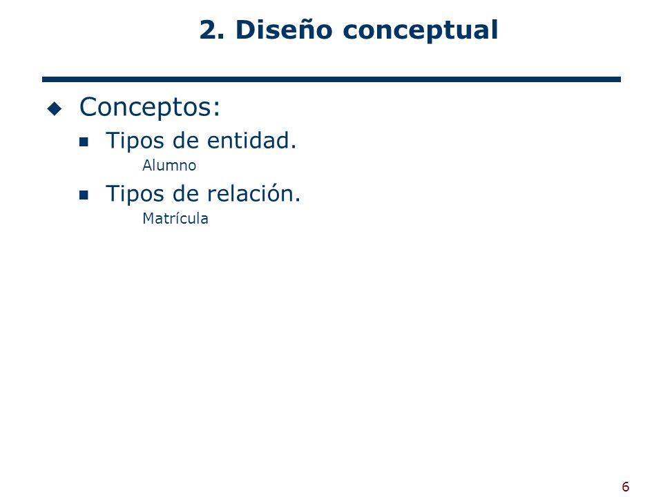 2. Diseño conceptual Conceptos: Tipos de entidad. Tipos de relación.