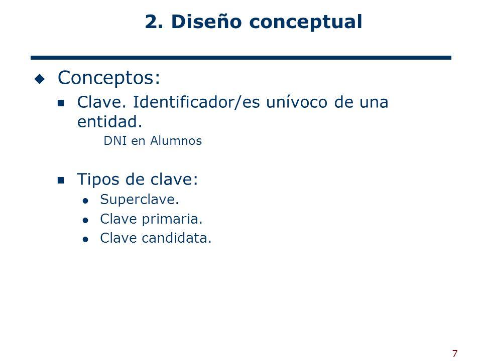 2. Diseño conceptual Conceptos:
