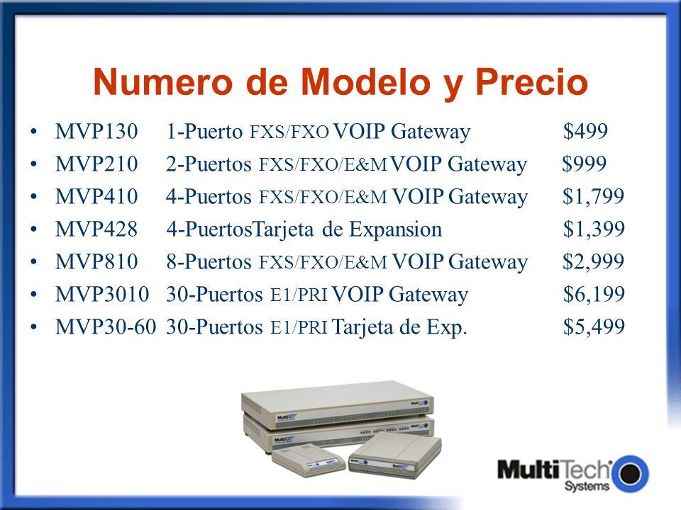 Numero de Modelo y Precio