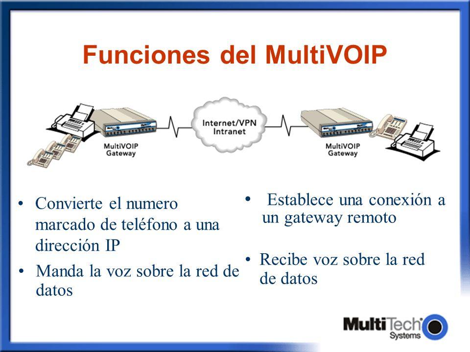 Funciones del MultiVOIP