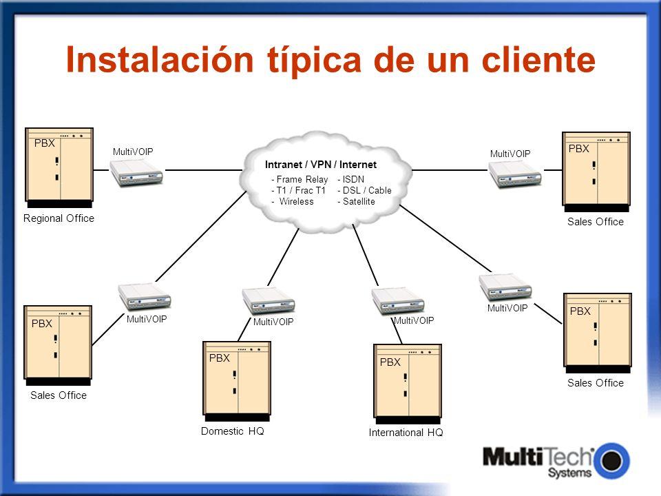Instalación típica de un cliente