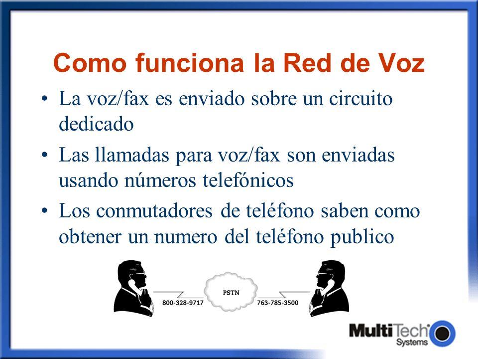 Como funciona la Red de Voz