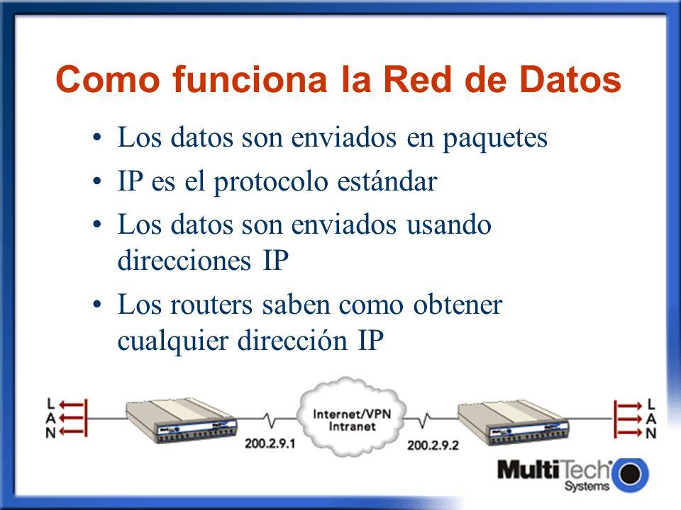 Como funciona la Red de Datos