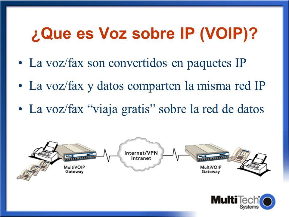 ¿Que es Voz sobre IP (VOIP)