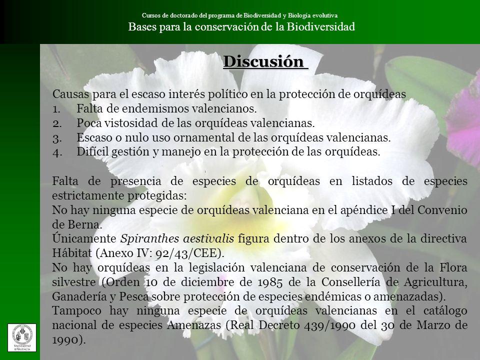 Discusión Bases para la conservación de la Biodiversidad