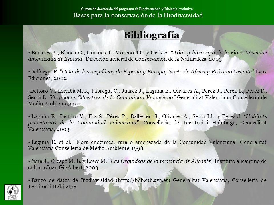 Bibliografía Bases para la conservación de la Biodiversidad