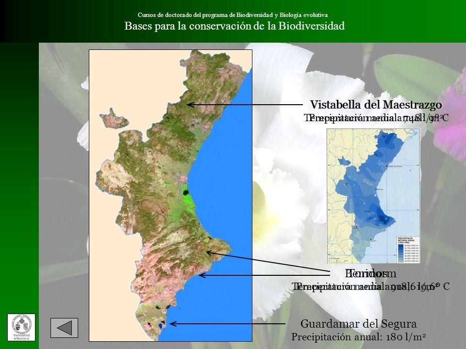 Bases para la conservación de la Biodiversidad